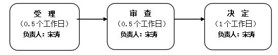 微信截图_20190905121224.png
