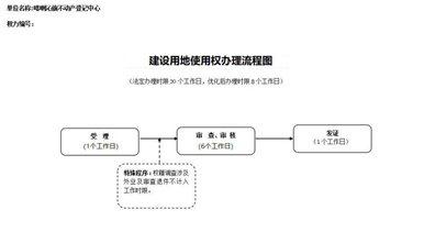 C:UsersAdministratorDesktop建设用地使用权.jpg建设用地使用权